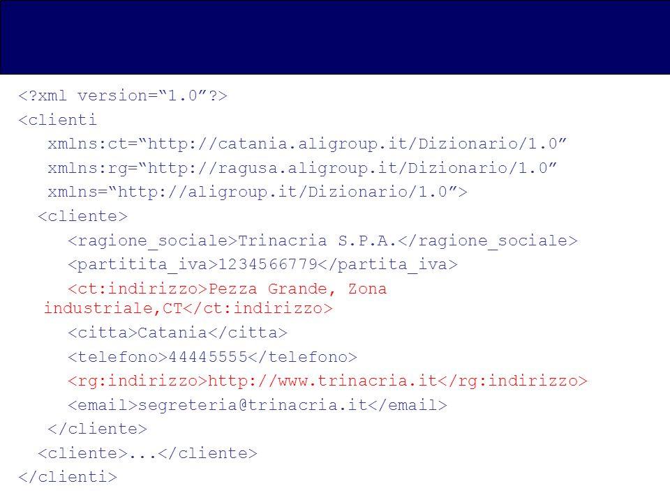 <clienti xmlns:ct=http://catania.aligroup.it/Dizionario/1.0 xmlns:rg=http://ragusa.aligroup.it/Dizionario/1.0 xmlns=http://aligroup.it/Dizionario/1.0> Trinacria S.P.A.