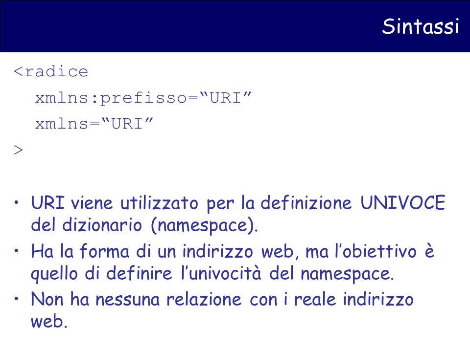 Sintassi <radice xmlns:prefisso=URI xmlns=URI > URI viene utilizzato per la definizione UNIVOCE del dizionario (namespace).