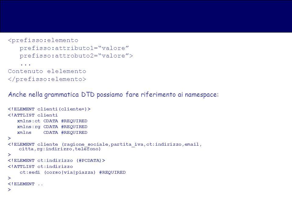 <prefisso:elemento prefisso:attributo1=valore prefisso:attrobuto2=valore>...