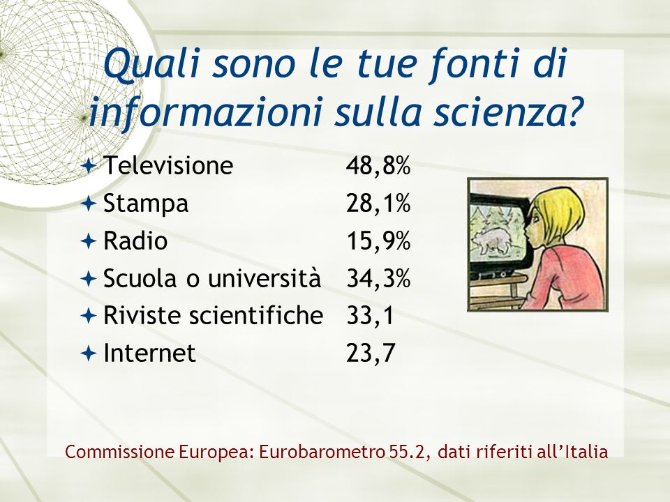 Quali sono le tue fonti di informazioni sulla scienza.