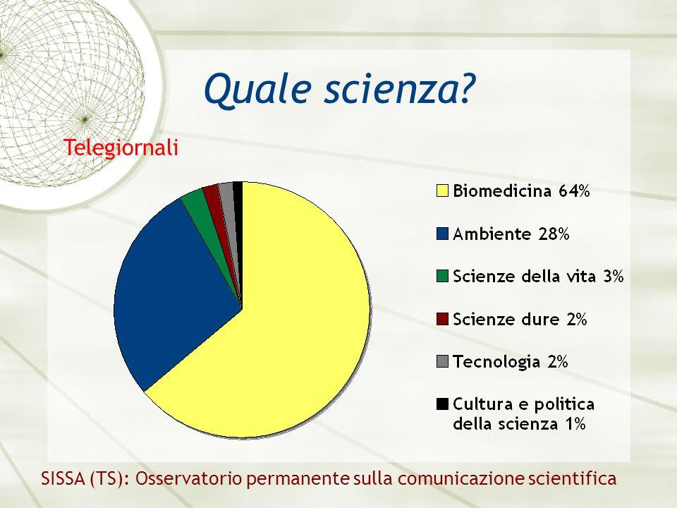 Quale scienza Telegiornali SISSA (TS): Osservatorio permanente sulla comunicazione scientifica