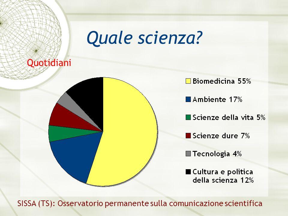 Quale scienza Quotidiani SISSA (TS): Osservatorio permanente sulla comunicazione scientifica