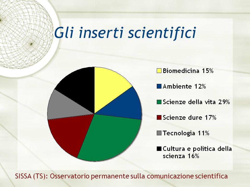 Gli inserti scientifici SISSA (TS): Osservatorio permanente sulla comunicazione scientifica