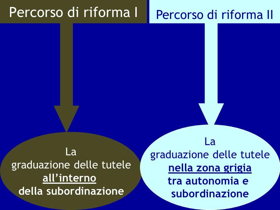Percorso di riforma I La graduazione delle tutele allinterno della subordinazione Percorso di riforma II La graduazione delle tutele nella zona grigia