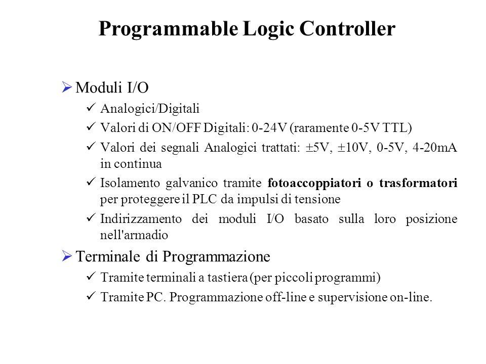 Moduli I/O Analogici/Digitali Valori di ON/OFF Digitali: 0-24V (raramente 0-5V TTL) Valori dei segnali Analogici trattati: 5V, 10V, 0-5V, 4-20mA in co