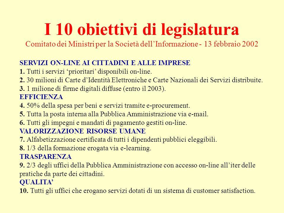 I 10 obiettivi di legislatura Comitato dei Ministri per la Società dellInformazione - 13 febbraio 2002 SERVIZI ON-LINE AI CITTADINI E ALLE IMPRESE 1.
