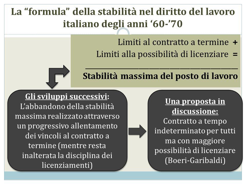 Brunetta (2008) Per le esigenze connesse con il proprio fabbisogno ordinario le p.a.