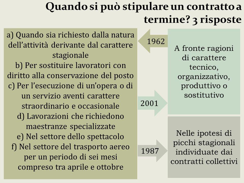 T RIBUNALE DI R OSSANO, Sez.lav., 4 giugno 2007 Il risarcimento del danno previsto dallart.