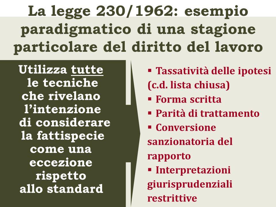 T RIBUNALE DI F OGGIA, Sez.lav., 6 novembre 2006 Il danno risarcibile di cui allart.