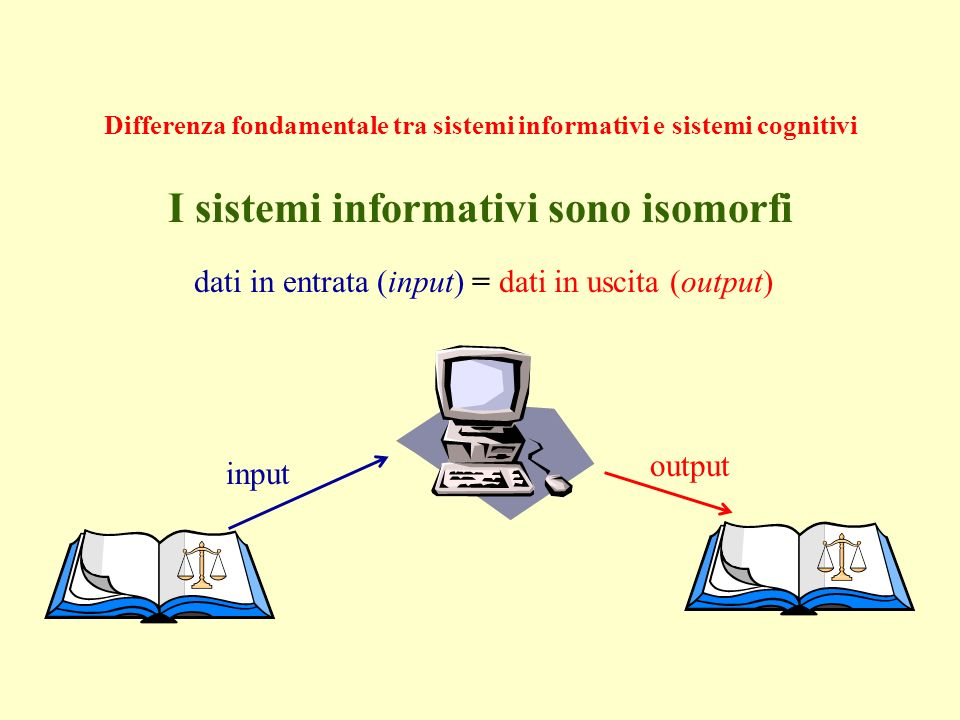 Differenza fondamentale tra sistemi informativi e sistemi cognitivi I sistemi informativi sono isomorfi input output dati in entrata (input) = dati in