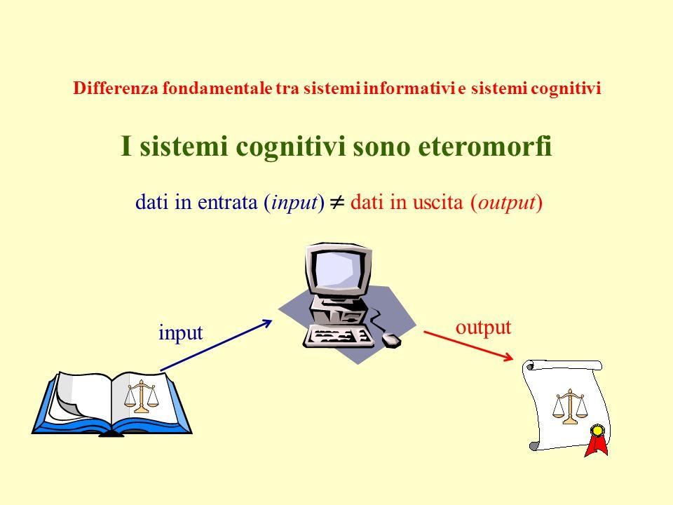 Differenza fondamentale tra sistemi informativi e sistemi cognitivi I sistemi cognitivi sono eteromorfi input output dati in entrata (input) dati in u
