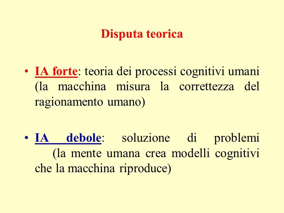 Disputa teorica IA forte: teoria dei processi cognitivi umani (la macchina misura la correttezza del ragionamento umano) IA debole: soluzione di probl