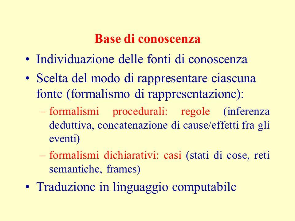 Base di conoscenza Individuazione delle fonti di conoscenza Scelta del modo di rappresentare ciascuna fonte (formalismo di rappresentazione): –formali
