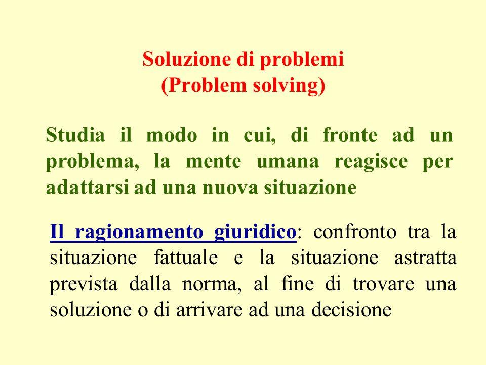 Soluzione di problemi (Problem solving) Studia il modo in cui, di fronte ad un problema, la mente umana reagisce per adattarsi ad una nuova situazione