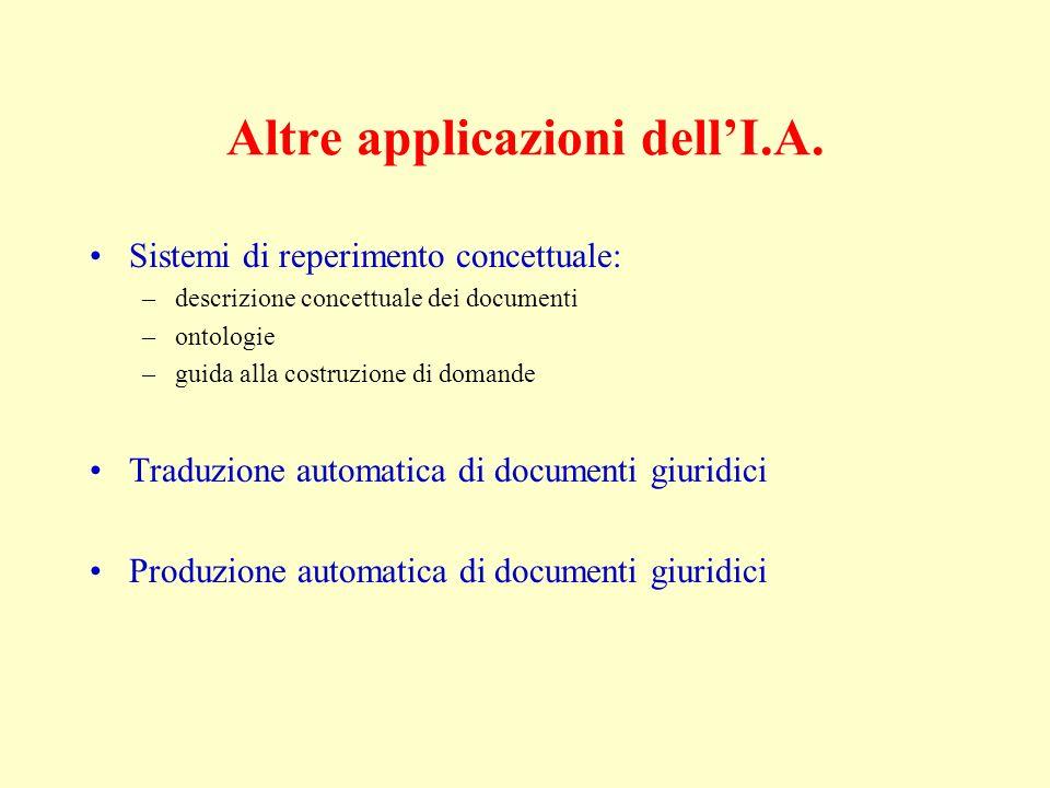 Altre applicazioni dellI.A. Sistemi di reperimento concettuale: –descrizione concettuale dei documenti –ontologie –guida alla costruzione di domande T