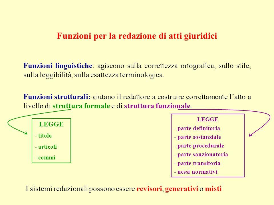 Funzioni per la redazione di atti giuridici Funzioni linguistiche: agiscono sulla correttezza ortografica, sullo stile, sulla leggibilità, sulla esatt