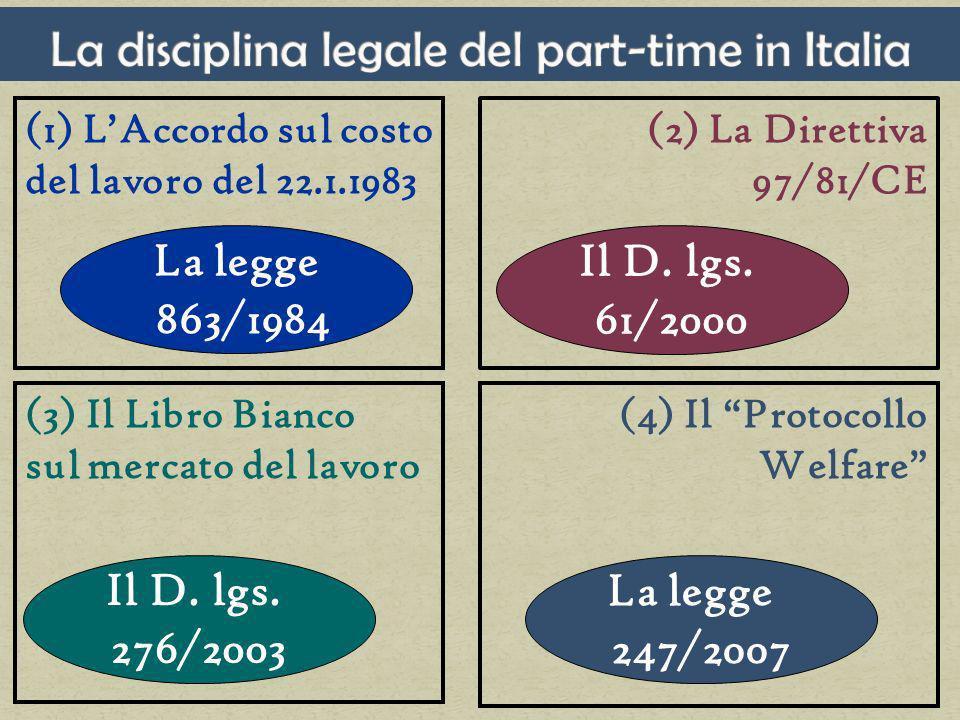 (1) LAccordo sul costo del lavoro del 22.1.1983 (2) La Direttiva 97/81/CE La legge 863/1984 Il D.