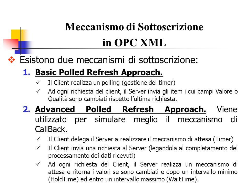 Esistono due meccanismi di sottoscrizione: 1.Basic Polled Refresh Approach. Il Client realizza un polling (gestione del timer) Ad ogni richiesta del c