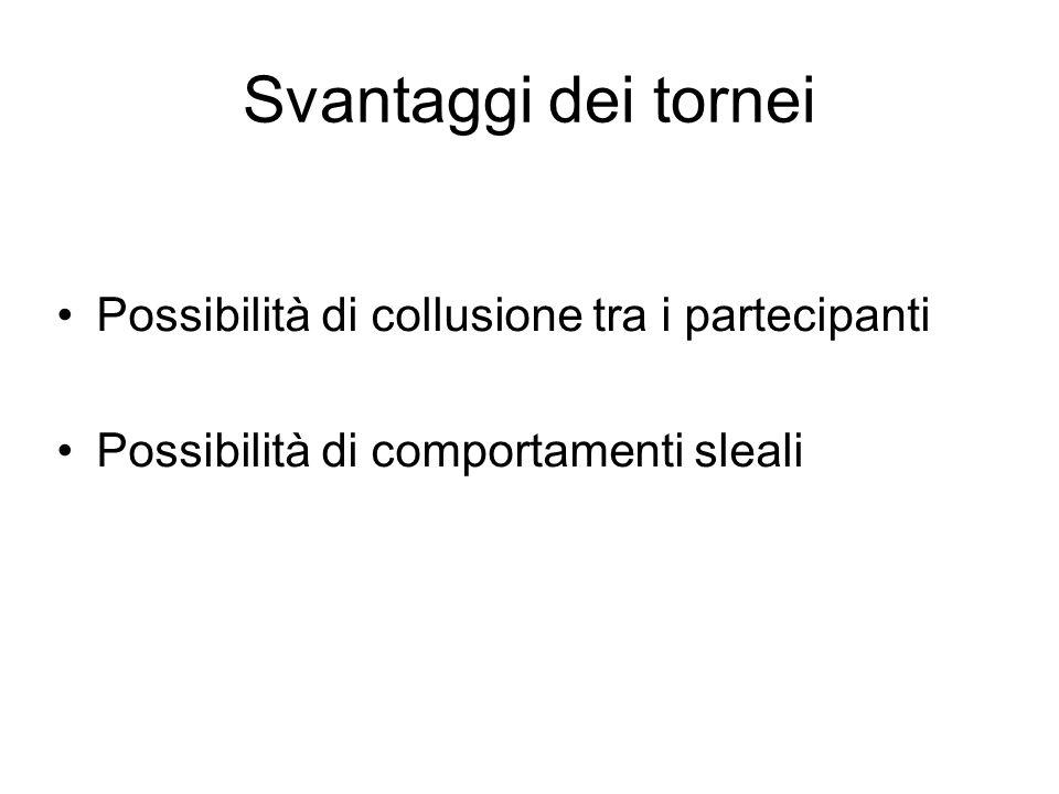 Svantaggi dei tornei Possibilità di collusione tra i partecipanti Possibilità di comportamenti sleali