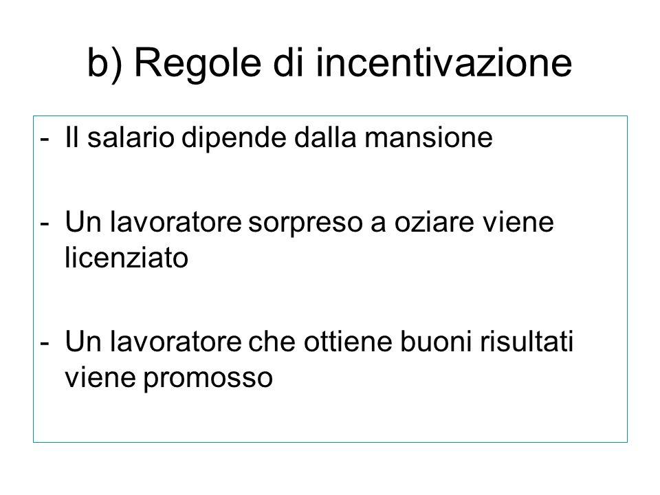 b) Regole di incentivazione -Il salario dipende dalla mansione -Un lavoratore sorpreso a oziare viene licenziato -Un lavoratore che ottiene buoni risu