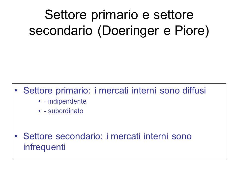 Settore primario e settore secondario (Doeringer e Piore) Settore primario: i mercati interni sono diffusi - indipendente - subordinato Settore second
