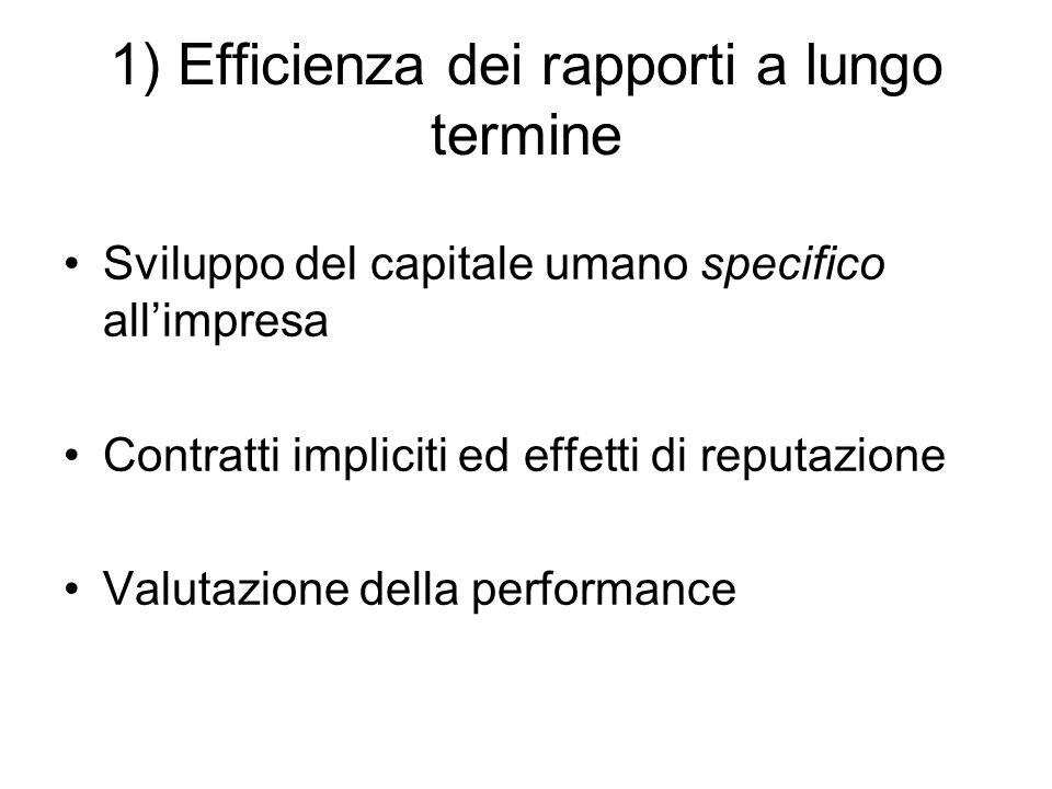 1) Efficienza dei rapporti a lungo termine Sviluppo del capitale umano specifico allimpresa Contratti impliciti ed effetti di reputazione Valutazione