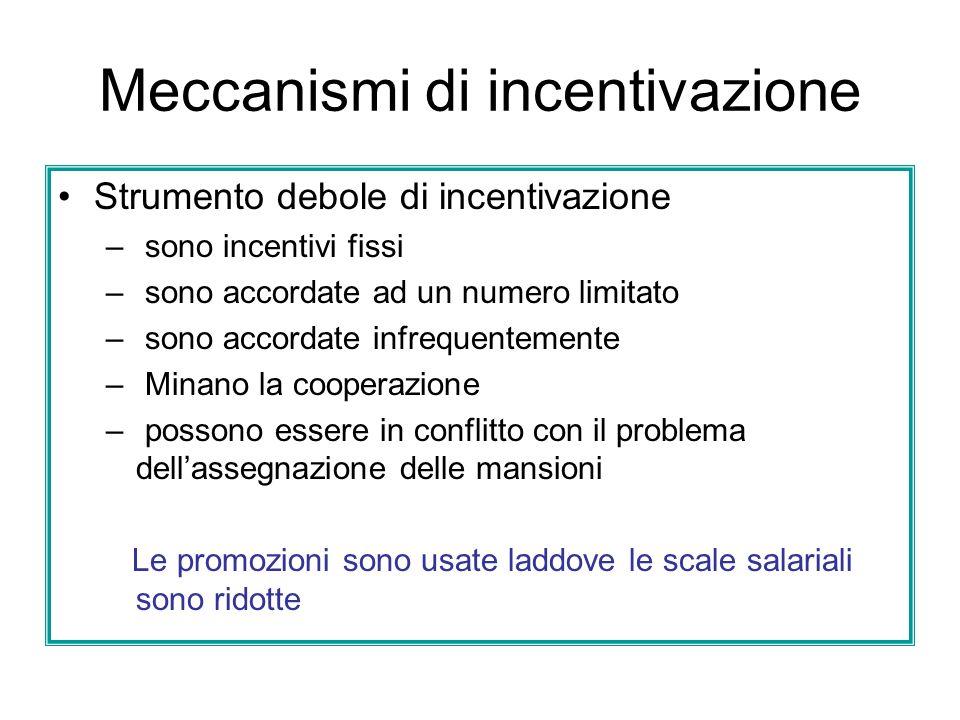 Meccanismi di incentivazione Strumento debole di incentivazione – sono incentivi fissi – sono accordate ad un numero limitato – sono accordate infrequ