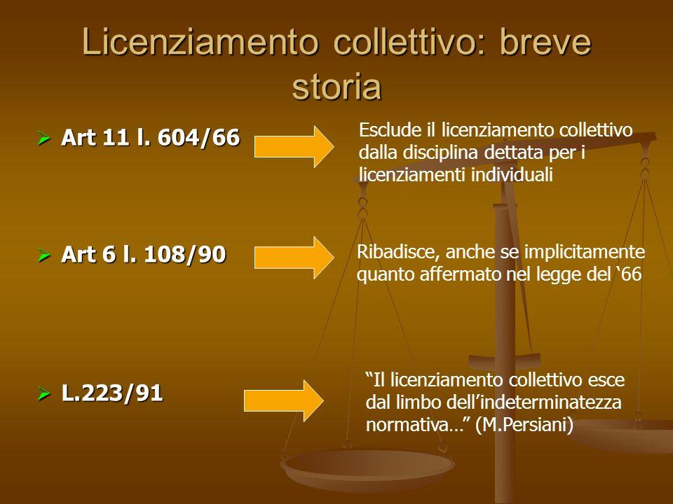 Licenziamento collettivo: breve storia Art 11 l. 604/66 Art 11 l. 604/66 Art 6 l. 108/90 Art 6 l. 108/90 L.223/91 L.223/91 Esclude il licenziamento co