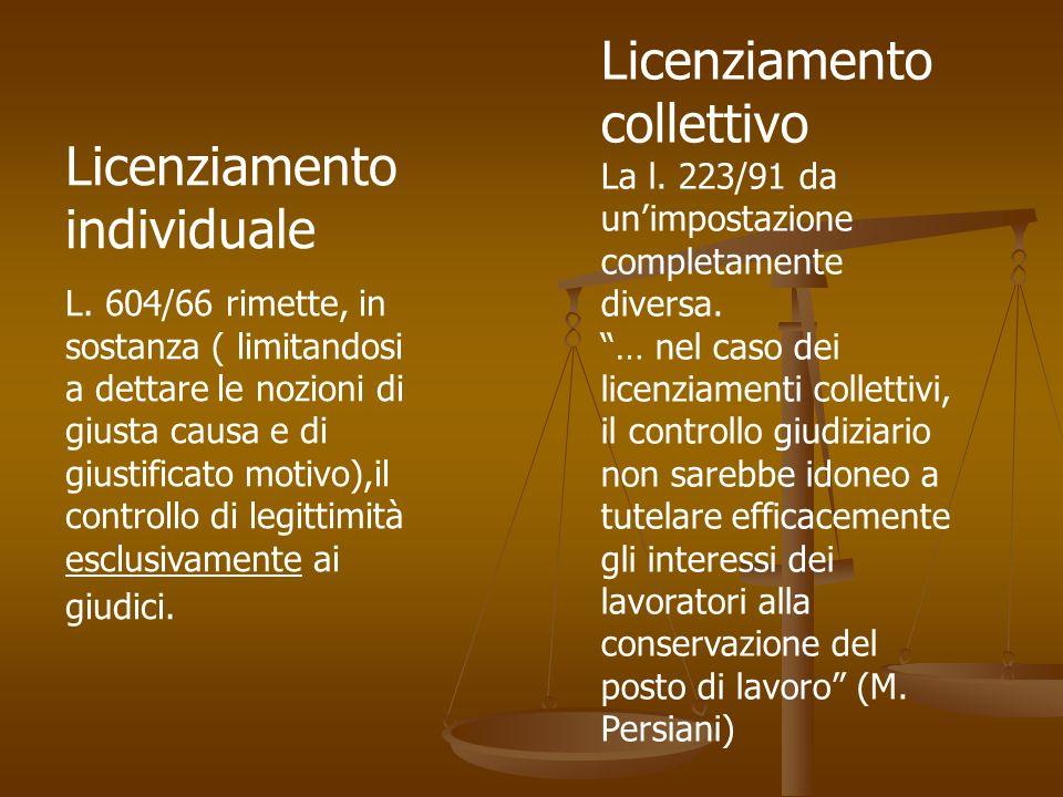 Licenziamento individuale L. 604/66 rimette, in sostanza ( limitandosi a dettare le nozioni di giusta causa e di giustificato motivo),il controllo di
