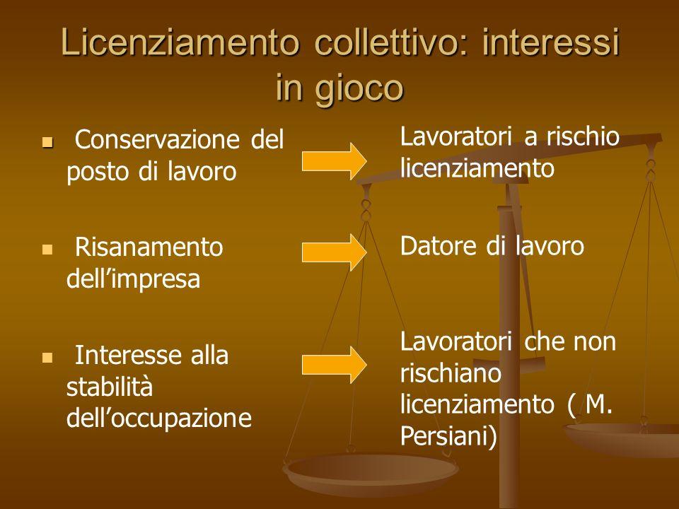 Licenziamento collettivo: interessi in gioco Conservazione del posto di lavoro Risanamento dellimpresa Interesse alla stabilità delloccupazione Lavora