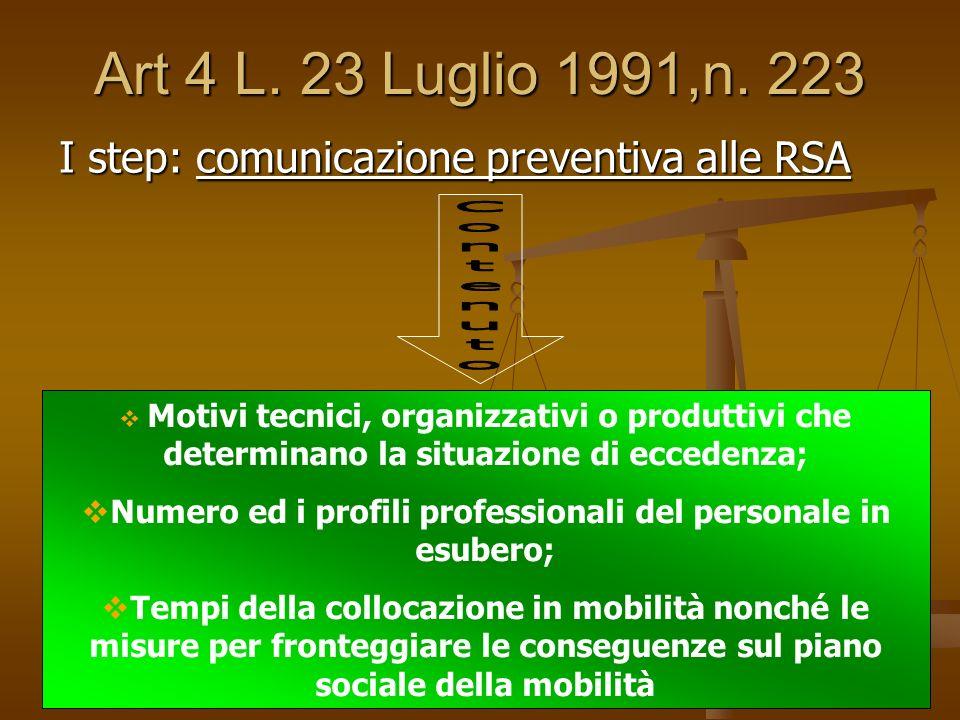 Art 4 L. 23 Luglio 1991,n. 223 I step: comunicazione preventiva alle RSA Motivi tecnici, organizzativi o produttivi che determinano la situazione di e