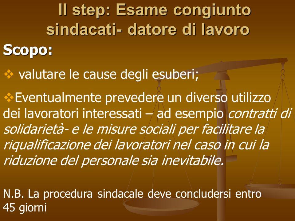 II step: Esame congiunto sindacati- datore di lavoro II step: Esame congiunto sindacati- datore di lavoroScopo: valutare le cause degli esuberi; Event