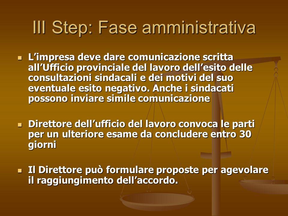 III Step: Fase amministrativa Limpresa deve dare comunicazione scritta allUfficio provinciale del lavoro dellesito delle consultazioni sindacali e dei