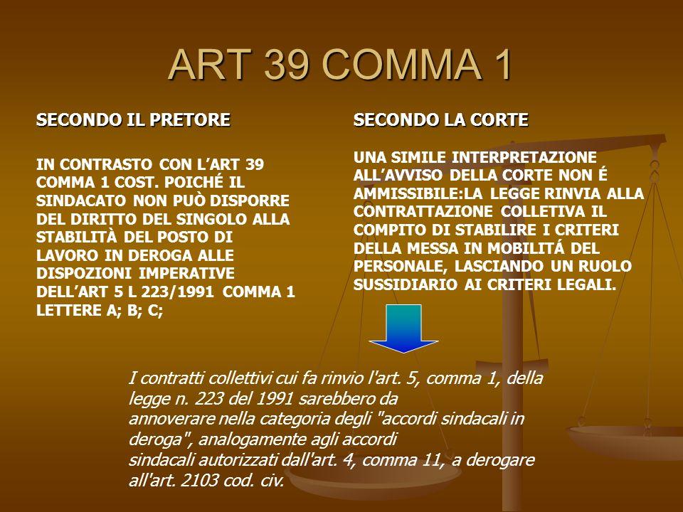 ART 39 COMMA 1 SECONDO IL PRETORE IN CONTRASTO CON LART 39 COMMA 1 COST. POICHÉ IL SINDACATO NON PUÒ DISPORRE DEL DIRITTO DEL SINGOLO ALLA STABILITÀ D