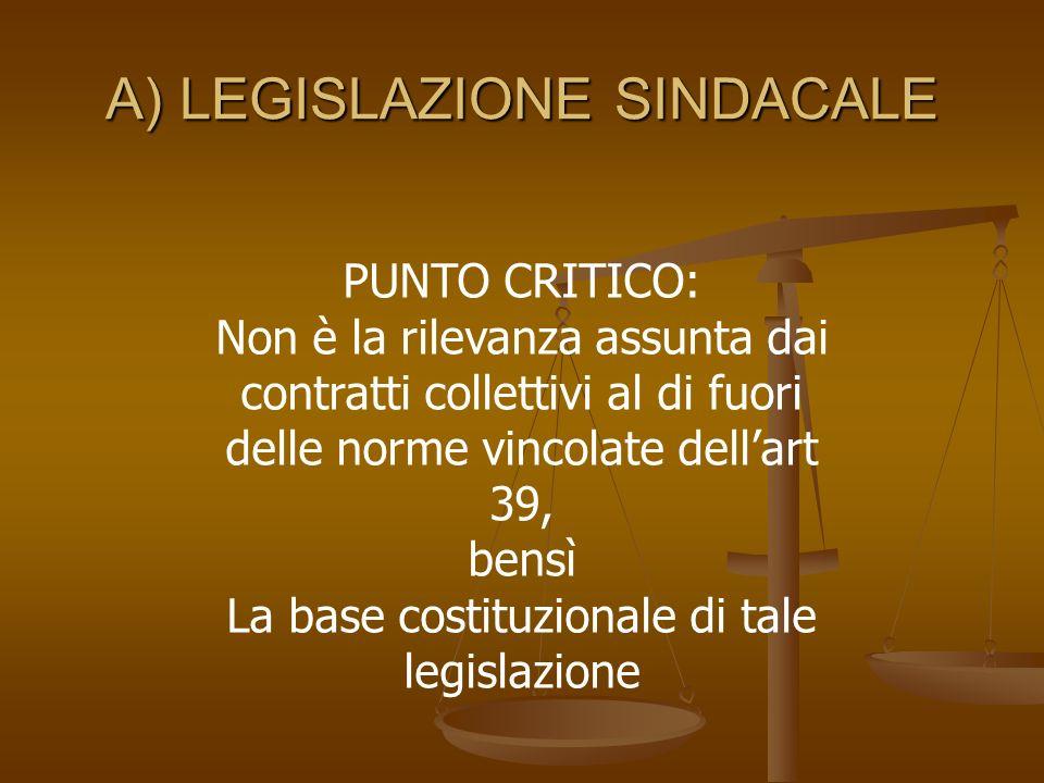 A) LEGISLAZIONE SINDACALE PUNTO CRITICO: Non è la rilevanza assunta dai contratti collettivi al di fuori delle norme vincolate dellart 39, bensì La ba
