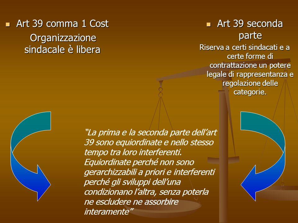 Art 39 comma 1 Cost Art 39 comma 1 Cost Organizzazione sindacale è libera Organizzazione sindacale è libera Art 39 seconda parte Riserva a certi sinda
