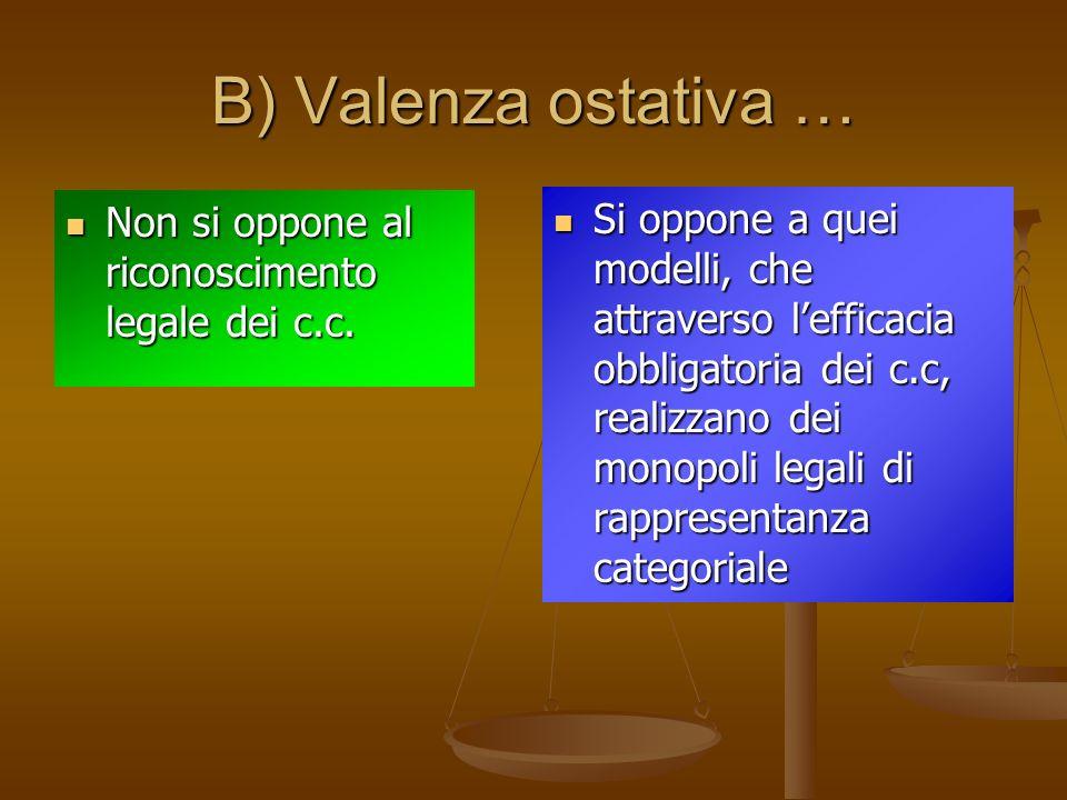 B) Valenza ostativa … Non si oppone al riconoscimento legale dei c.c. Non si oppone al riconoscimento legale dei c.c. Si oppone a quei modelli, che at