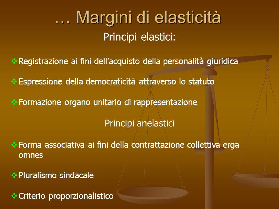 … Margini di elasticità Principi elastici: Registrazione ai fini dellacquisto della personalità giuridica Espressione della democraticità attraverso l