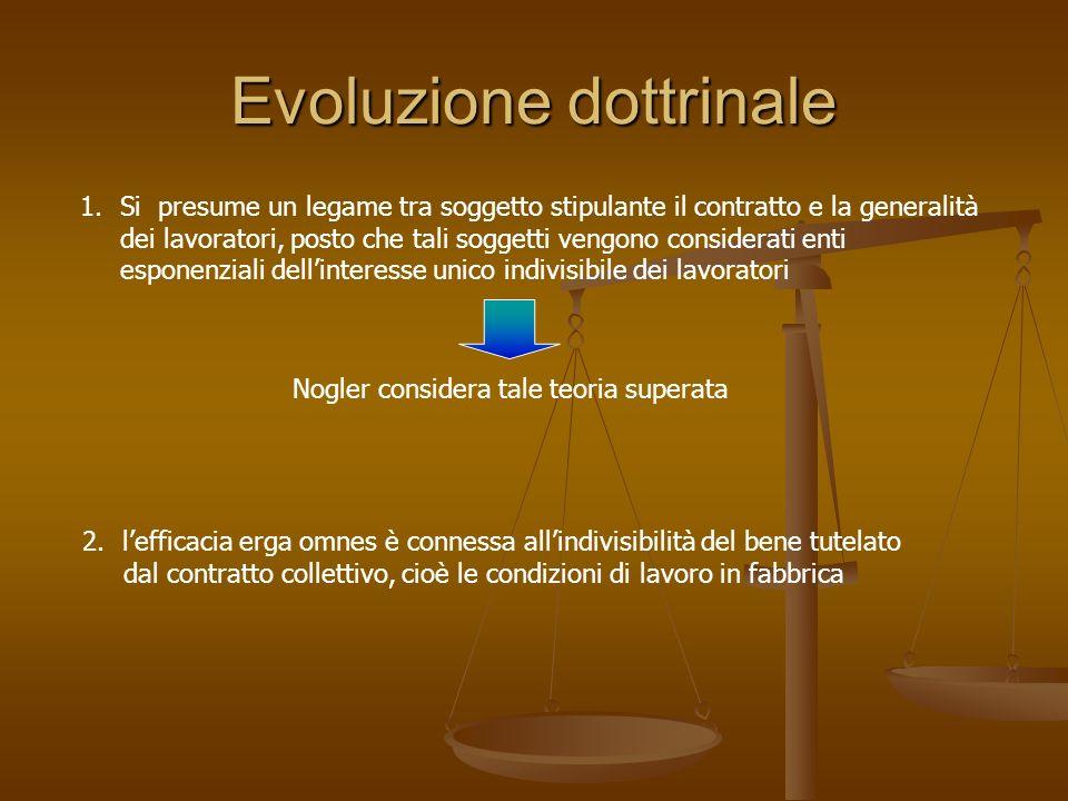 Evoluzione dottrinale 1.Si presume un legame tra soggetto stipulante il contratto e la generalità dei lavoratori, posto che tali soggetti vengono cons