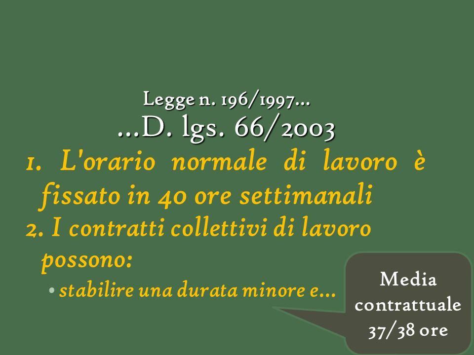 Legge n. 196/1997… …D. lgs. 66/2003 1.