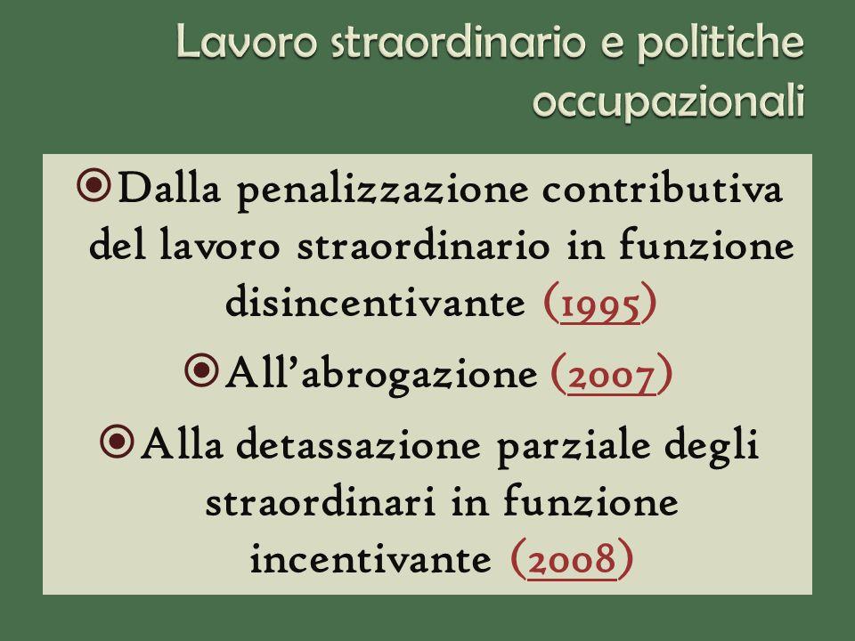 Dalla penalizzazione contributiva del lavoro straordinario in funzione disincentivante (1995) Allabrogazione (2007) Alla detassazione parziale degli straordinari in funzione incentivante (2008)