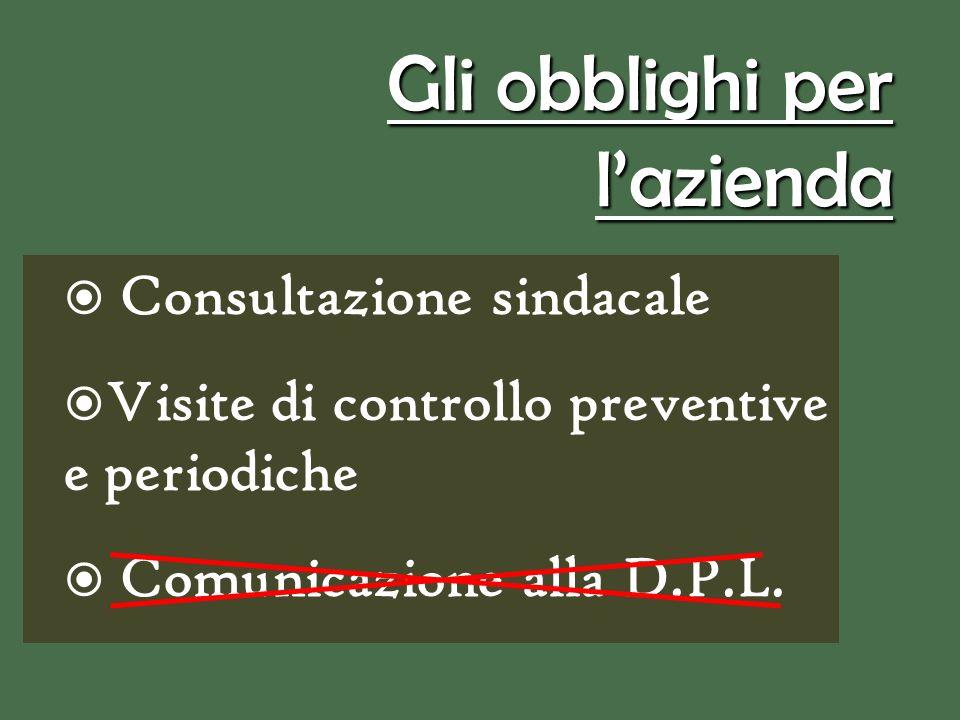 Consultazione sindacale Visite di controllo preventive e periodiche Comunicazione alla D.P.L.