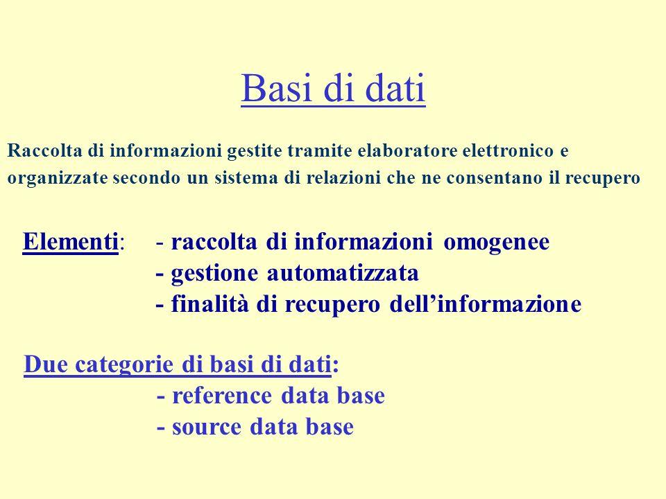 Basi di dati Raccolta di informazioni gestite tramite elaboratore elettronico e organizzate secondo un sistema di relazioni che ne consentano il recupero Elementi:- raccolta di informazioni omogenee - gestione automatizzata - finalità di recupero dellinformazione Due categorie di basi di dati: - reference data base - source data base