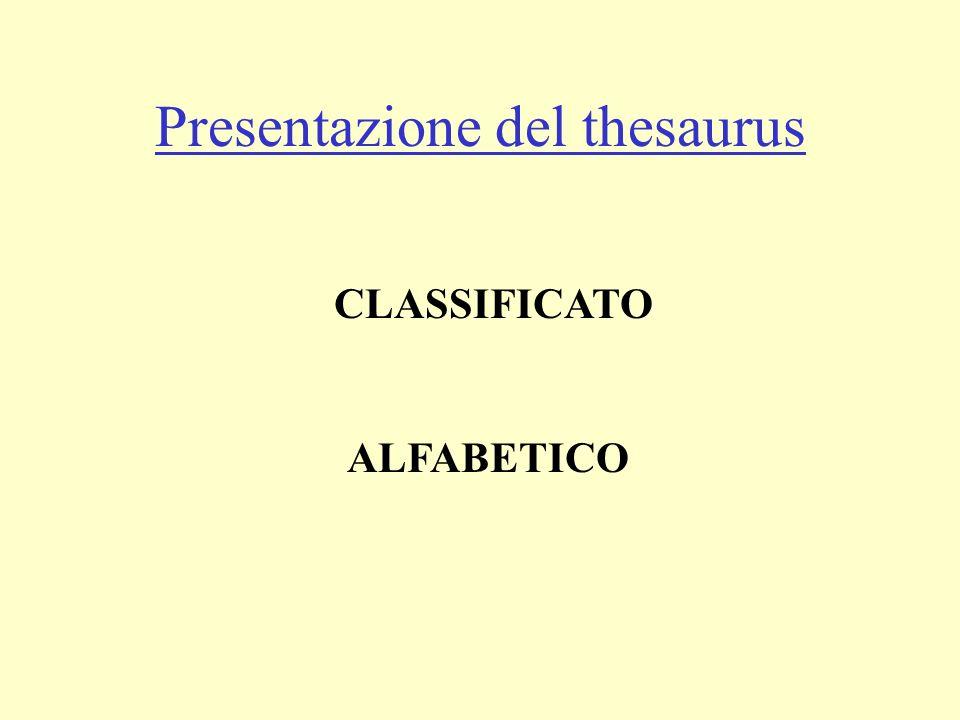 Presentazione del thesaurus CLASSIFICATO ALFABETICO