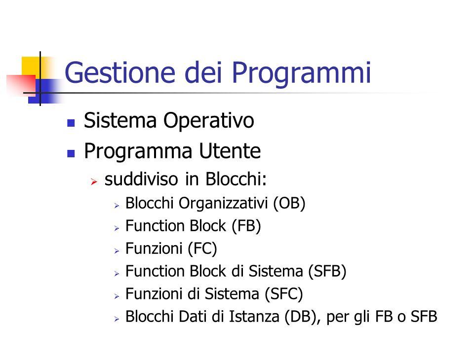 Gestione dei Programmi Sistema Operativo Programma Utente suddiviso in Blocchi: Blocchi Organizzativi (OB) Function Block (FB) Funzioni (FC) Function