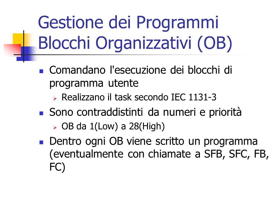Gestione dei Programmi Blocchi Organizzativi (OB) Comandano l'esecuzione dei blocchi di programma utente Realizzano il task secondo IEC 1131-3 Sono co