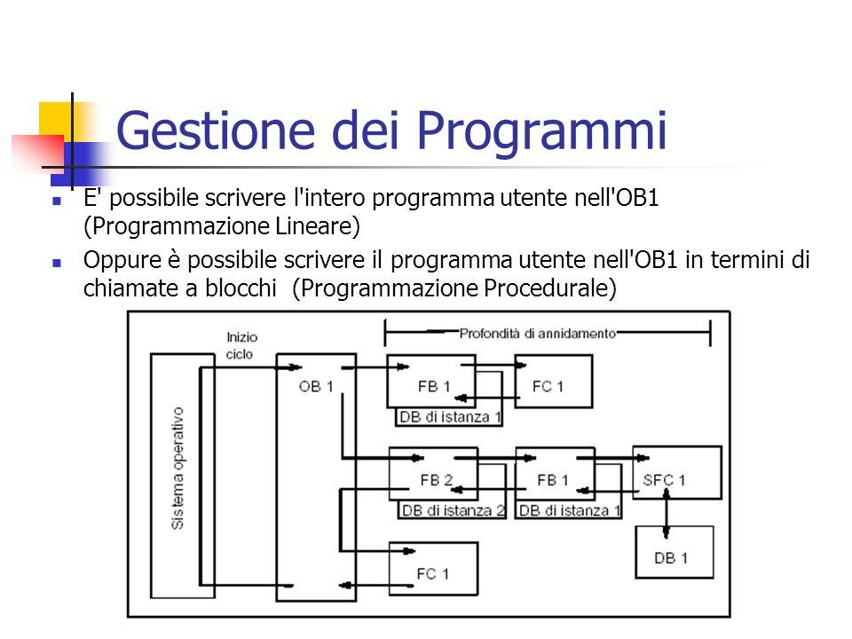 Gestione dei Programmi E' possibile scrivere l'intero programma utente nell'OB1 (Programmazione Lineare) Oppure è possibile scrivere il programma uten