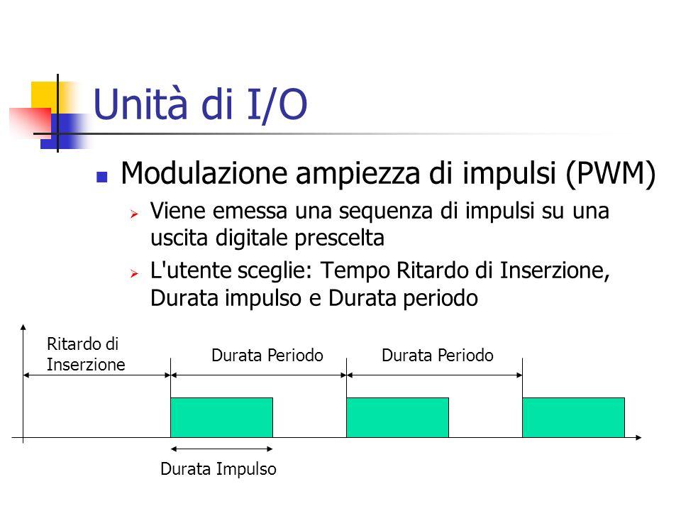 Unità di I/O Modulazione ampiezza di impulsi (PWM) Viene emessa una sequenza di impulsi su una uscita digitale prescelta L'utente sceglie: Tempo Ritar