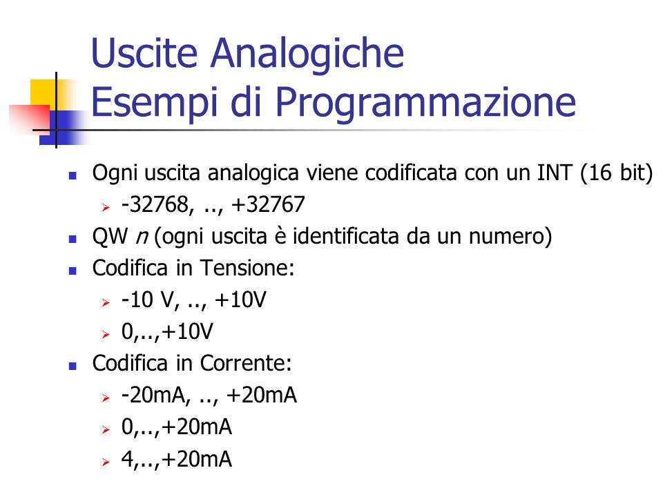 Uscite Analogiche Esempi di Programmazione Ogni uscita analogica viene codificata con un INT (16 bit) -32768,.., +32767 QW n (ogni uscita è identifica