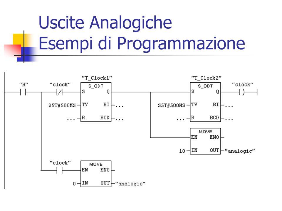 Uscite Analogiche Esempi di Programmazione